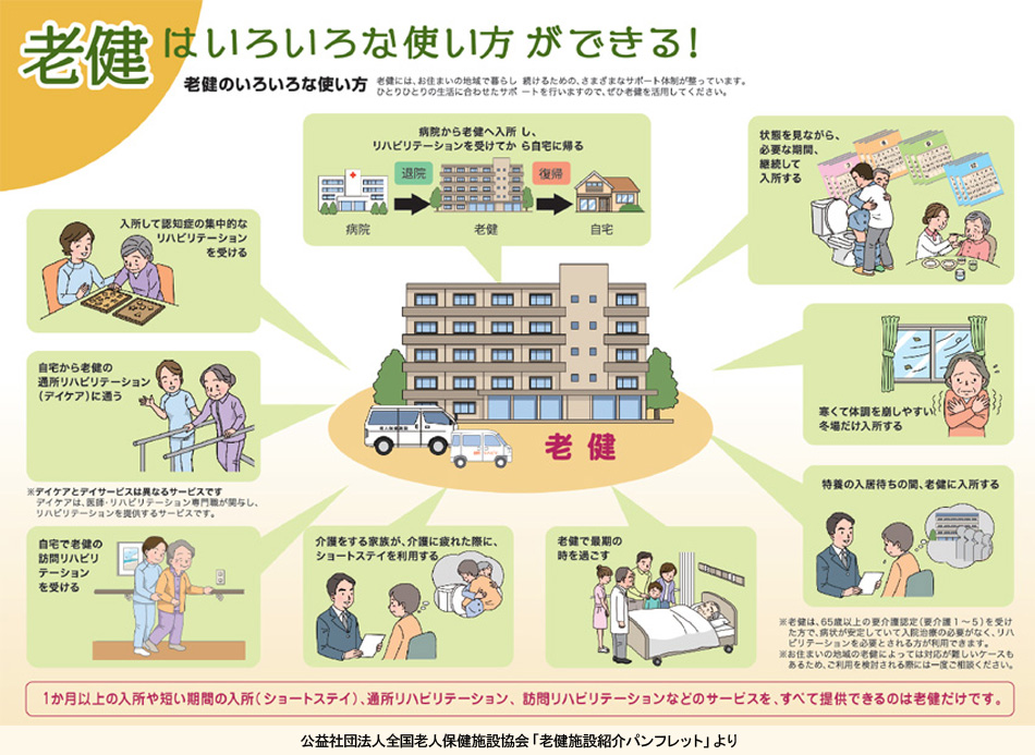 一般社団法人栃木県老人保健施設協会 協会の概要